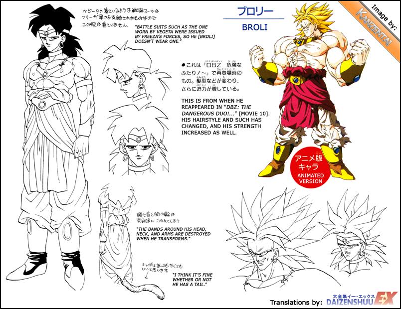 Character Design Dragon Ball Z : Production guide toriyama s contributions to the anime