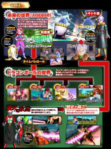 xenoverse_website_timeline_info